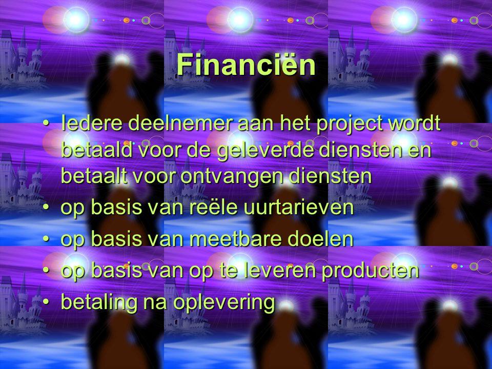 Financiën Iedere deelnemer aan het project wordt betaald voor de geleverde diensten en betaalt voor ontvangen dienstenIedere deelnemer aan het project wordt betaald voor de geleverde diensten en betaalt voor ontvangen diensten op basis van reële uurtarievenop basis van reële uurtarieven op basis van meetbare doelenop basis van meetbare doelen op basis van op te leveren productenop basis van op te leveren producten betaling na opleveringbetaling na oplevering