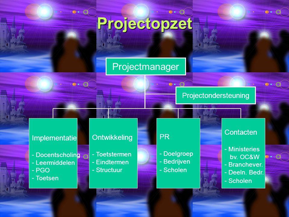 Projectopzet Projectmanager Implementatie - Docentscholing - Leermiddelen - PGO - Toetsen Ontwikkeling - Toetstermen - Eindtermen - Structuur PR - Doe