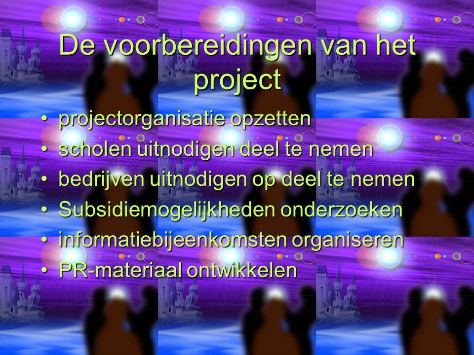De voorbereidingen van het project projectorganisatie opzettenprojectorganisatie opzetten scholen uitnodigen deel te nemenscholen uitnodigen deel te n