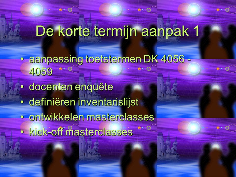 De korte termijn aanpak 1 aanpassing toetstermen DK 4056 - 4059aanpassing toetstermen DK 4056 - 4059 docenten enquêtedocenten enquête definiëren inventarislijstdefiniëren inventarislijst ontwikkelen masterclassesontwikkelen masterclasses kick-off masterclasseskick-off masterclasses
