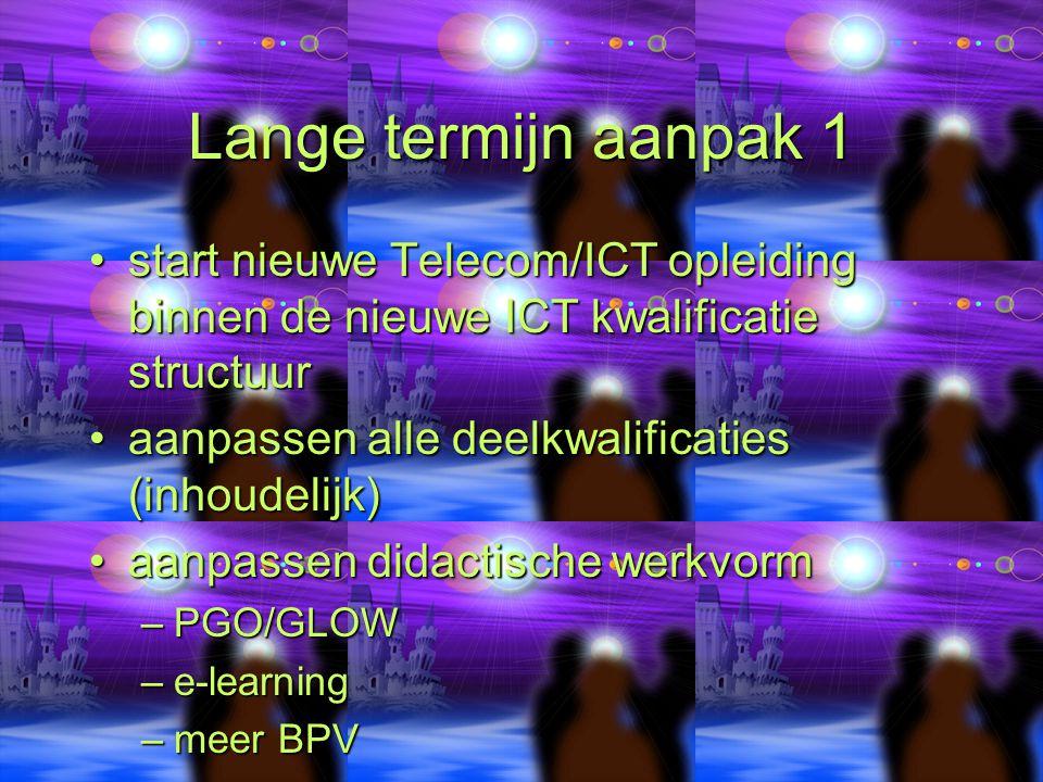 Lange termijn aanpak 1 start nieuwe Telecom/ICT opleiding binnen de nieuwe ICT kwalificatie structuurstart nieuwe Telecom/ICT opleiding binnen de nieu