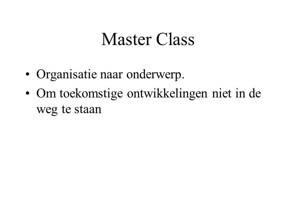 Master Class Organisatie naar onderwerp. Om toekomstige ontwikkelingen niet in de weg te staan