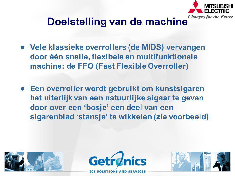 Doelstelling van de machine Vele klassieke overrollers (de MIDS) vervangen door één snelle, flexibele en multifunktionele machine: de FFO (Fast Flexib