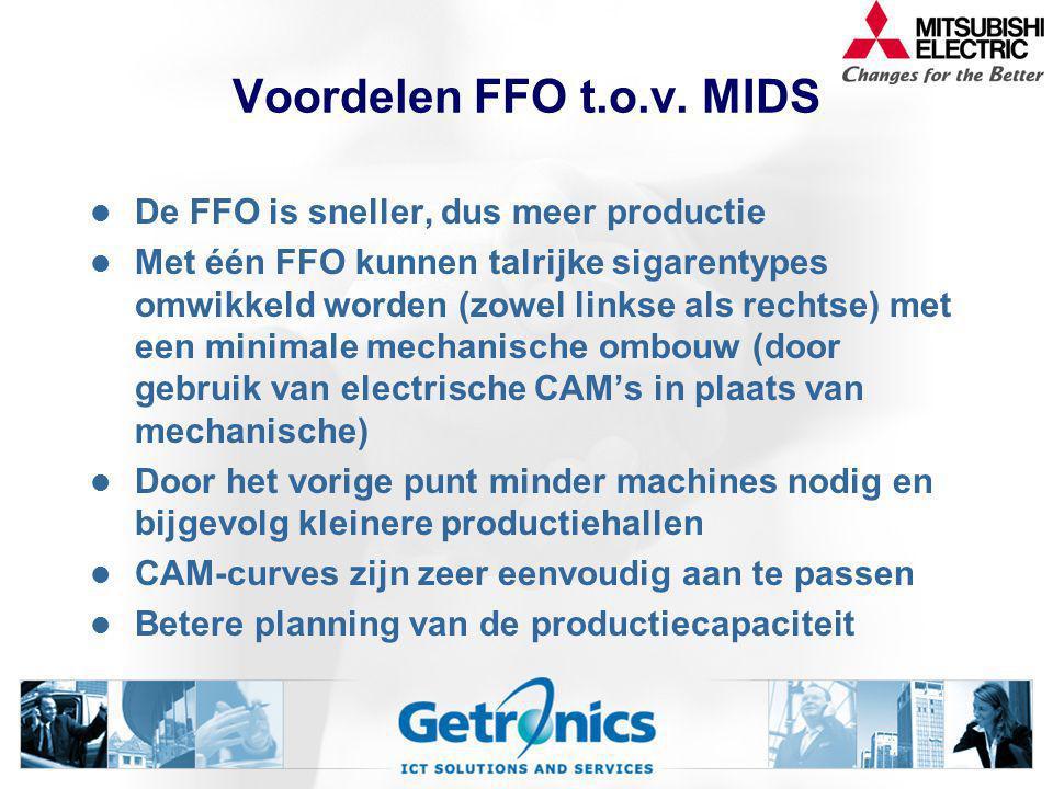 Voordelen FFO t.o.v. MIDS De FFO is sneller, dus meer productie Met één FFO kunnen talrijke sigarentypes omwikkeld worden (zowel linkse als rechtse) m