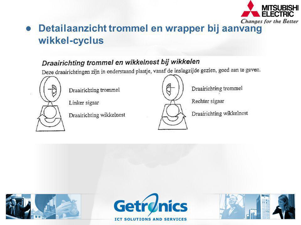 Detailaanzicht trommel en wrapper bij aanvang wikkel-cyclus