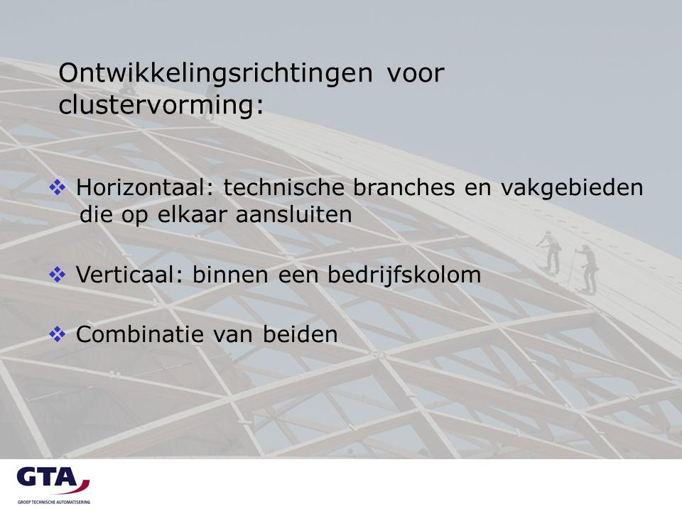  Horizontaal: technische branches en vakgebieden die op elkaar aansluiten  Verticaal: binnen een bedrijfskolom  Combinatie van beiden Ontwikkelings
