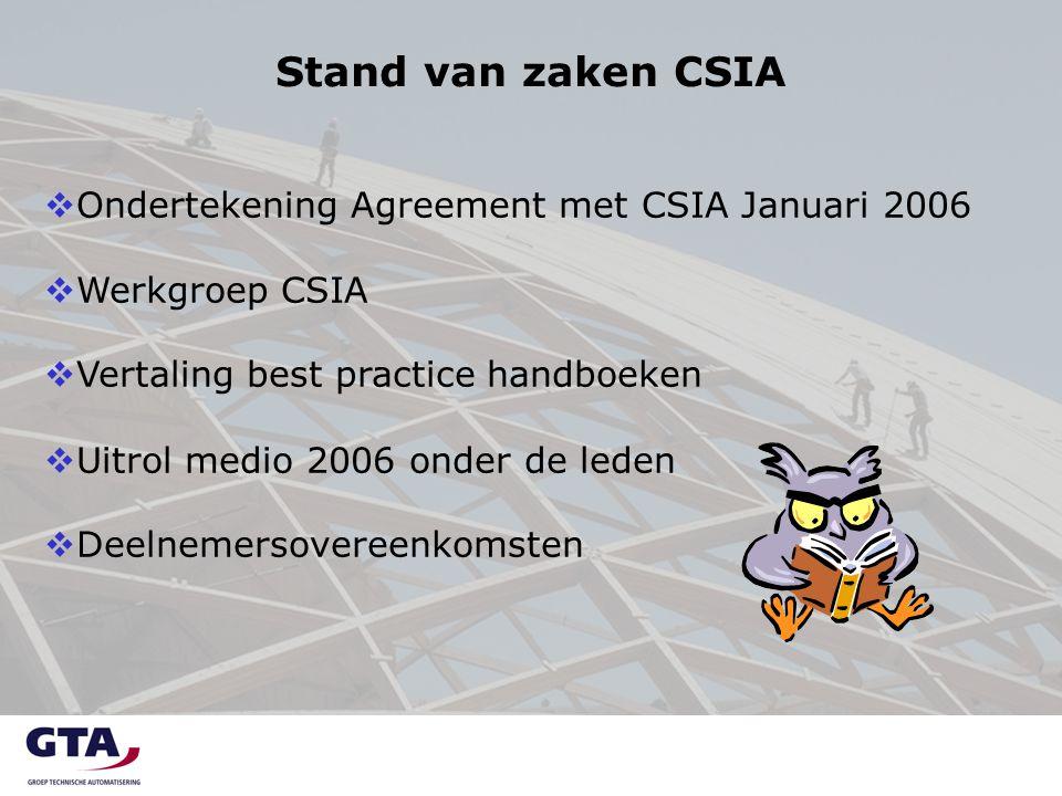  Ondertekening Agreement met CSIA Januari 2006  Werkgroep CSIA  Vertaling best practice handboeken  Uitrol medio 2006 onder de leden  Deelnemersovereenkomsten Stand van zaken CSIA