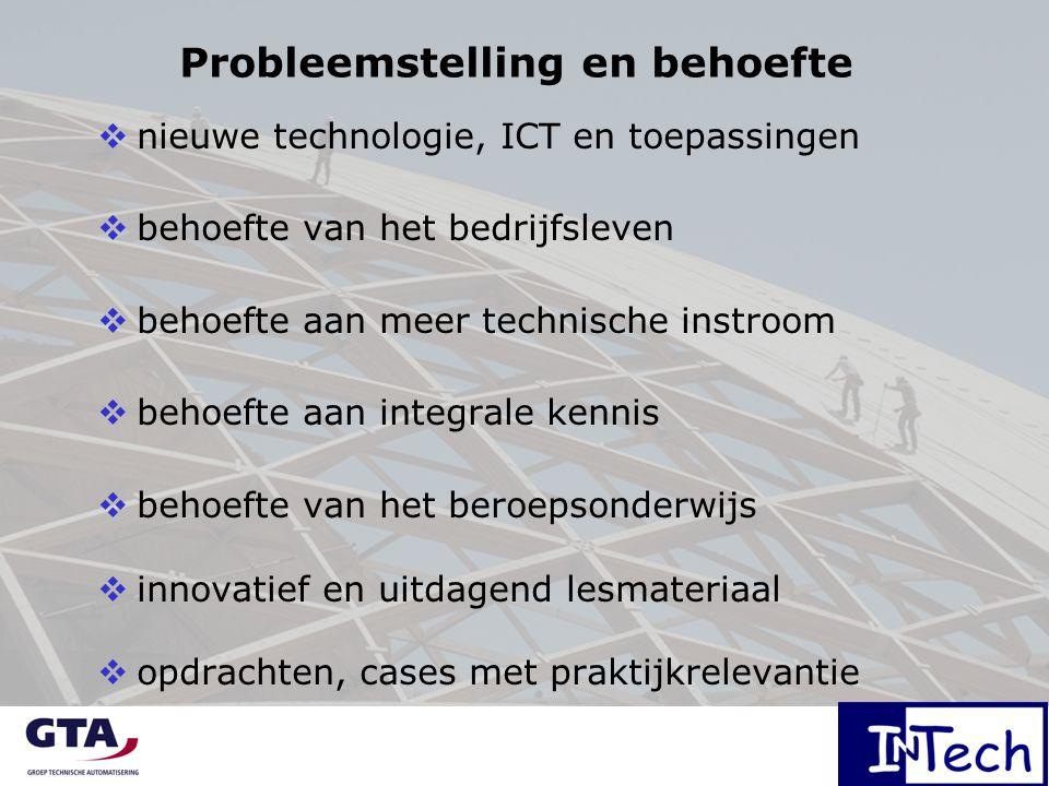 Probleemstelling en behoefte  nieuwe technologie, ICT en toepassingen  behoefte van het bedrijfsleven  behoefte aan meer technische instroom  behoefte aan integrale kennis  behoefte van het beroepsonderwijs  innovatief en uitdagend lesmateriaal  opdrachten, cases met praktijkrelevantie