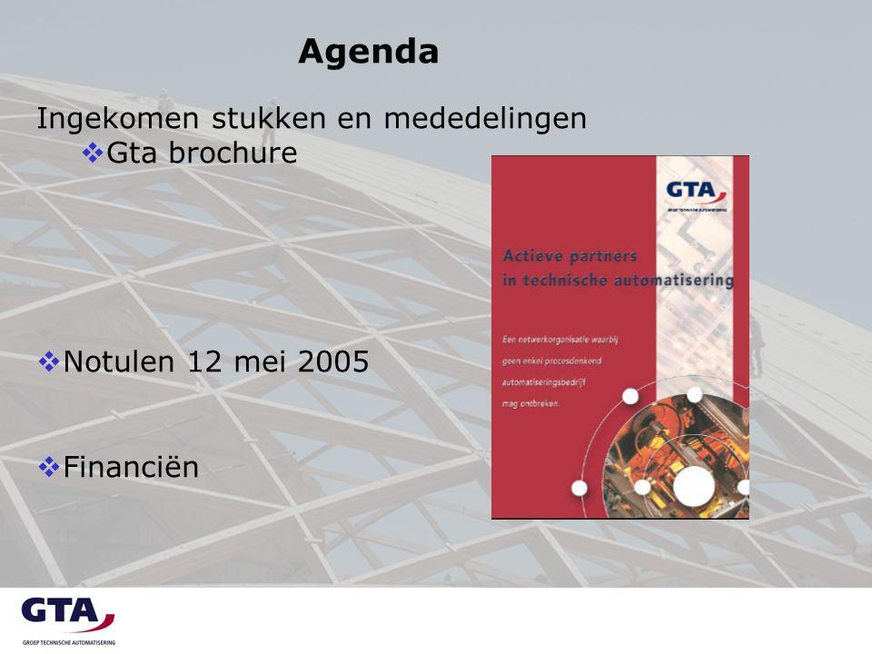 Financiën 2004