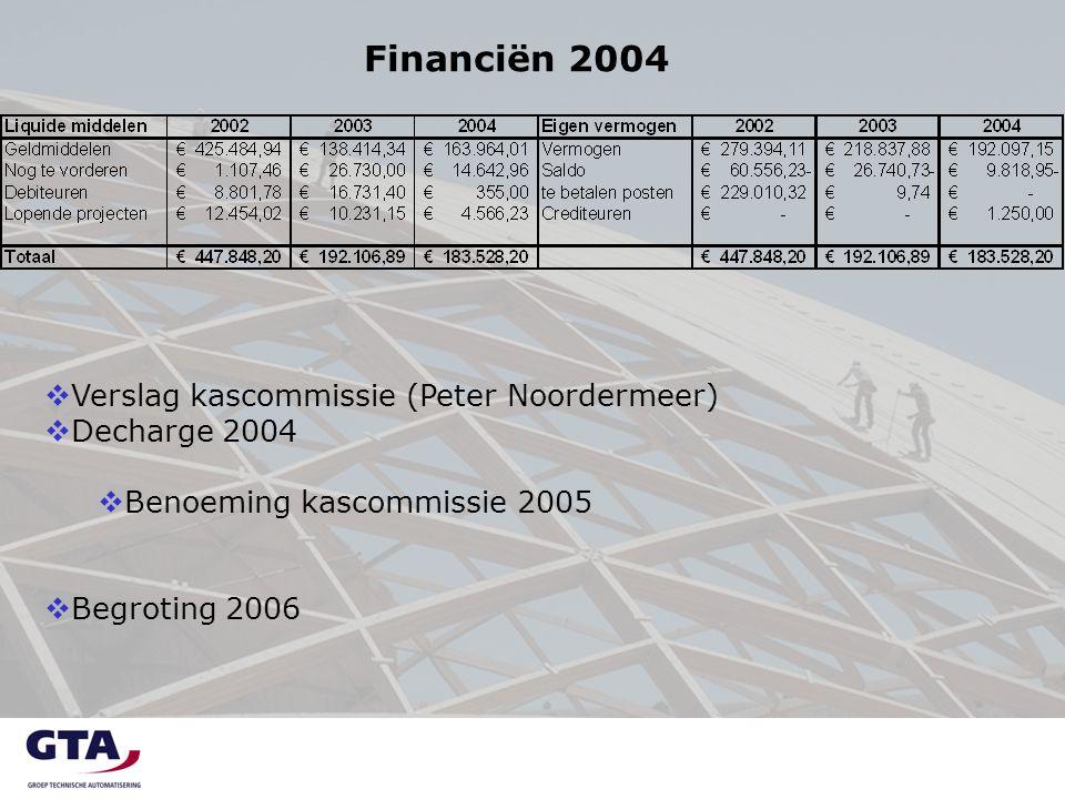 Begroting 2006