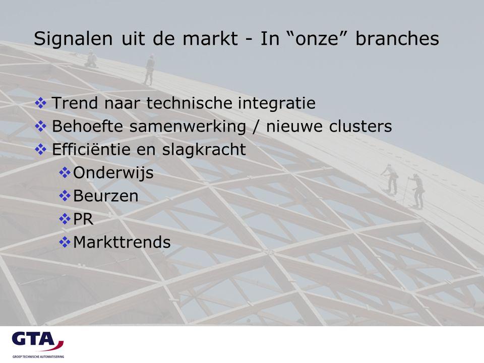  Trend naar technische integratie  Behoefte samenwerking / nieuwe clusters  Efficiëntie en slagkracht  Onderwijs  Beurzen  PR  Markttrends Sign