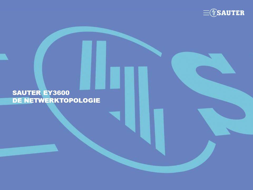 SAUTER EY3600 DE NETWERKTOPOLOGIE