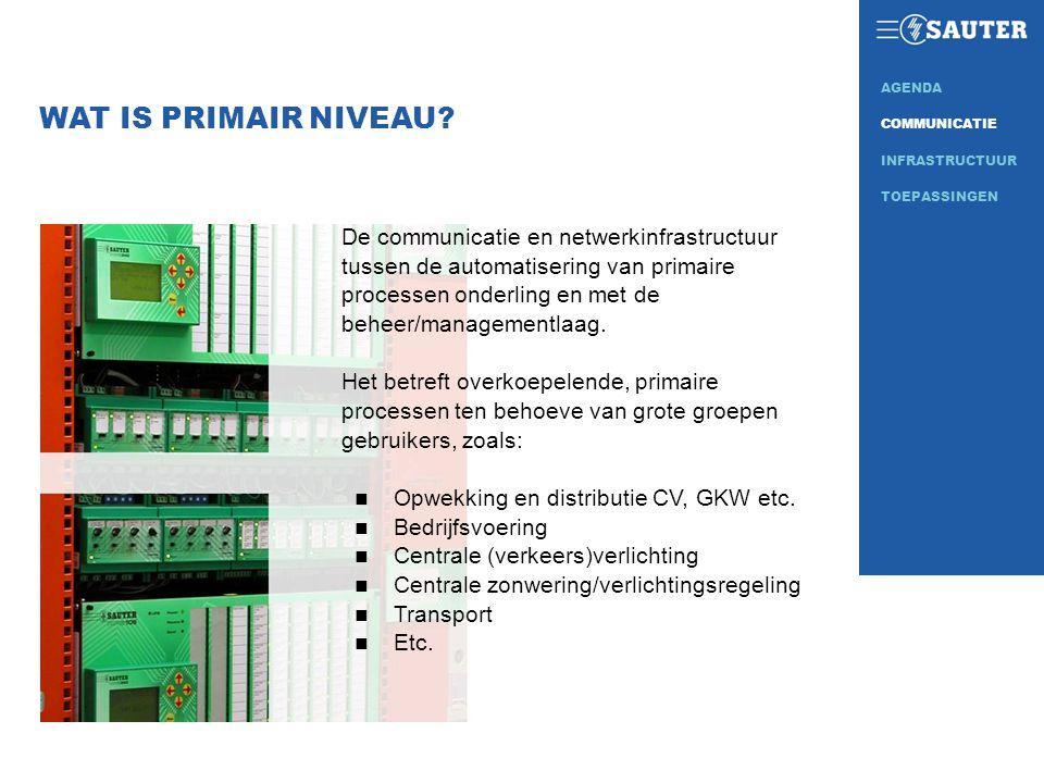 WAT IS PRIMAIR NIVEAU? De communicatie en netwerkinfrastructuur tussen de automatisering van primaire processen onderling en met de beheer/managementl
