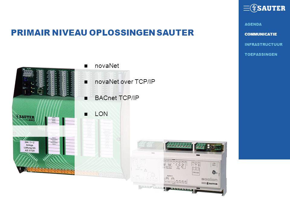 PRIMAIR NIVEAU OPLOSSINGEN SAUTER n novaNet n novaNet over TCP/IP n BACnet TCP/IP n LON INFRASTRUCTUUR COMMUNICATIE AGENDA TOEPASSINGEN