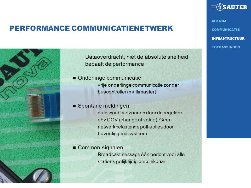 PERFORMANCE COMMUNICATIENETWERK Dataoverdracht; niet de absolute snelheid bepaalt de performance n Onderlinge communicatie vrije onderlinge communicatie zonder buscontroller (multimaster) n Spontane meldingen data wordt verzonden door de regelaar obv COV (change of value).