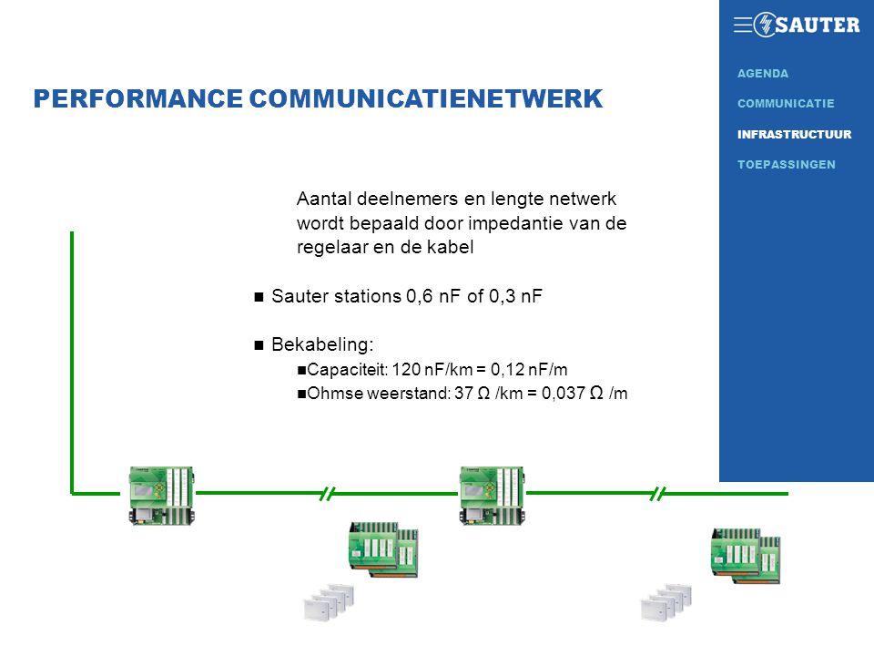 PERFORMANCE COMMUNICATIENETWERK Aantal deelnemers en lengte netwerk wordt bepaald door impedantie van de regelaar en de kabel n Sauter stations 0,6 nF of 0,3 nF n Bekabeling: n Capaciteit: 120 nF/km = 0,12 nF/m n Ohmse weerstand: 37 Ω /km = 0,037 Ω /m INFRASTRUCTUUR COMMUNICATIE AGENDA TOEPASSINGEN
