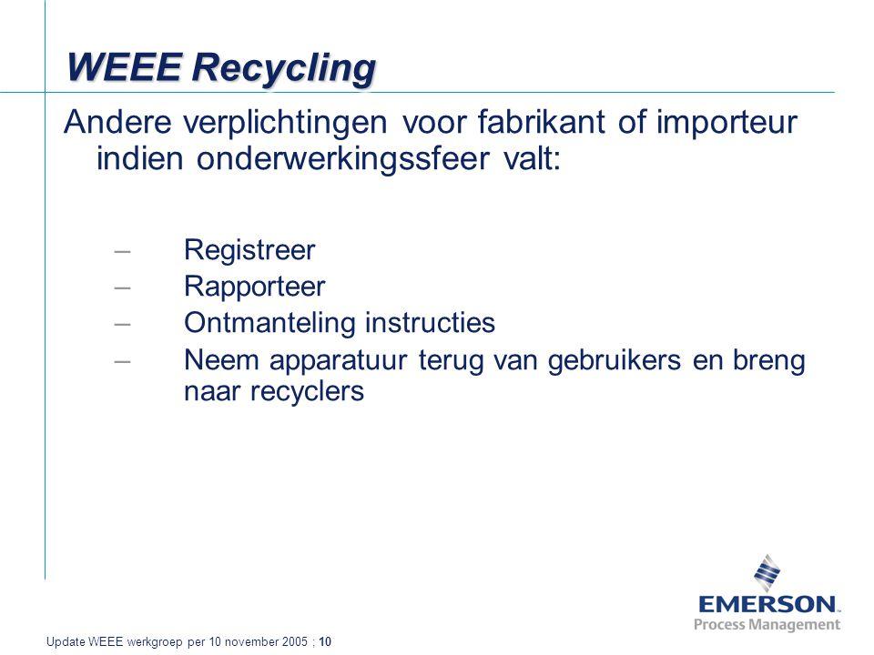 Update WEEE werkgroep per 10 november 2005 ; 10 WEEE Recycling Andere verplichtingen voor fabrikant of importeur indien onderwerkingssfeer valt: –Registreer –Rapporteer –Ontmanteling instructies –Neem apparatuur terug van gebruikers en breng naar recyclers