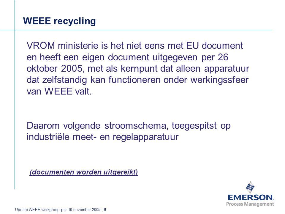 Update WEEE werkgroep per 10 november 2005 ; 9 WEEE recycling VROM ministerie is het niet eens met EU document en heeft een eigen document uitgegeven per 26 oktober 2005, met als kernpunt dat alleen apparatuur dat zelfstandig kan functioneren onder werkingssfeer van WEEE valt.