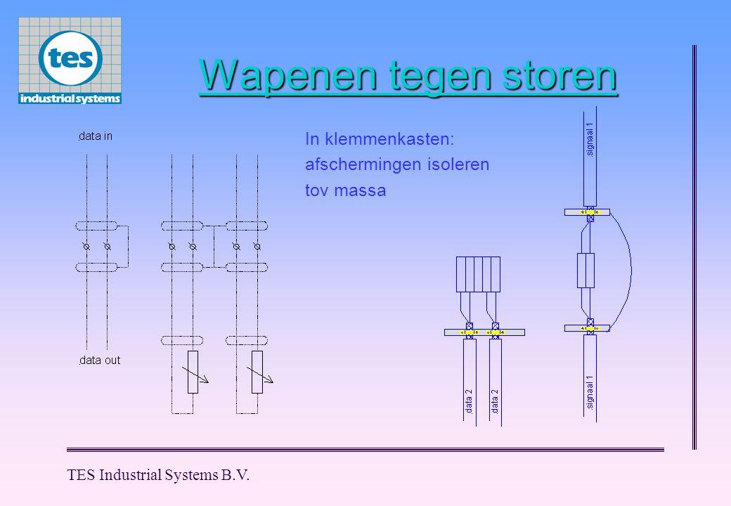 TES Industrial Systems B.V. Wapenen tegen storen In klemmenkasten: afschermingen isoleren tov massa