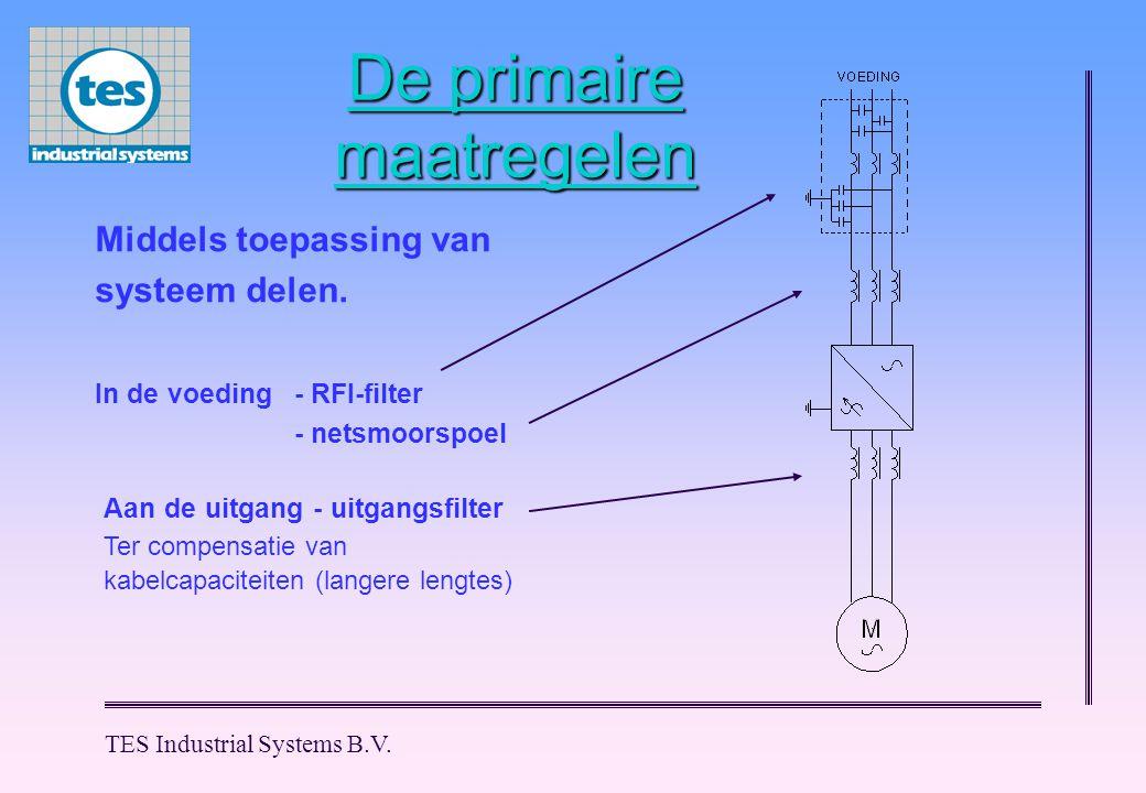 TES Industrial Systems B.V. De primaire maatregelen Middels plaatsing componenten