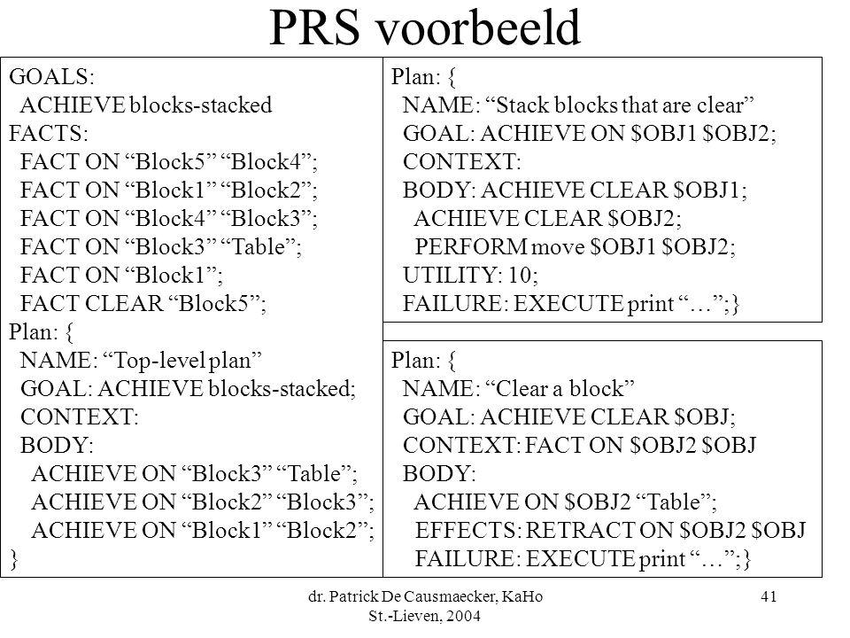 "dr. Patrick De Causmaecker, KaHo St.-Lieven, 2004 41 PRS voorbeeld GOALS: ACHIEVE blocks-stacked FACTS: FACT ON ""Block5"" ""Block4""; FACT ON ""Block1"" ""B"