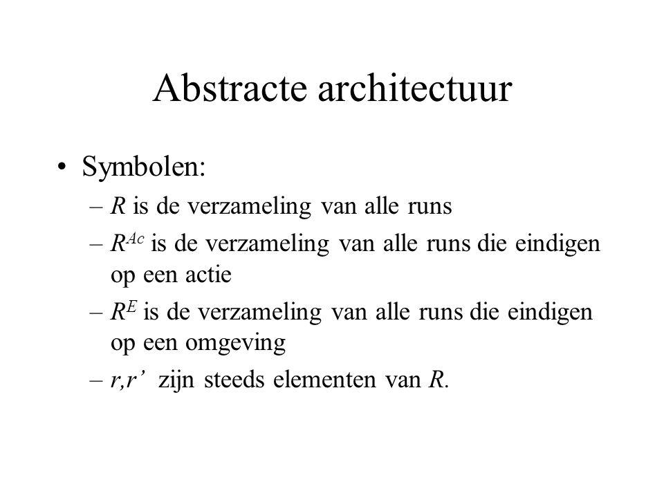 Abstracte architectuur Symbolen: –R is de verzameling van alle runs –R Ac is de verzameling van alle runs die eindigen op een actie –R E is de verzameling van alle runs die eindigen op een omgeving –r,r' zijn steeds elementen van R.