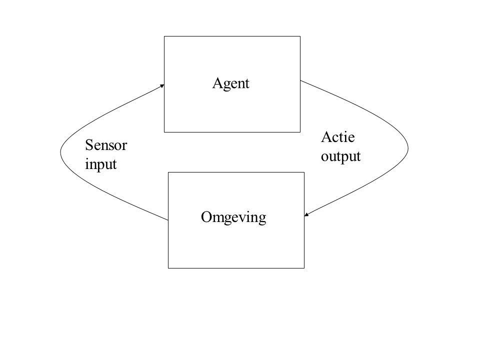 Abstracte architecturen voor intelligente agenten De omgeving kan in een eindig aantal toestanden voorkomen: –E = {e,e',…} De acties van een agent vormen ook een eindige verzameling –Ac= { ,  ',…} Een run 'r' van een agent in een omgeving is een rij met afwisselend een toestand en een actie: –R=e 0 -  0 -> e 1 -  1 -> e 2 -  2 ->… -  u -> e u