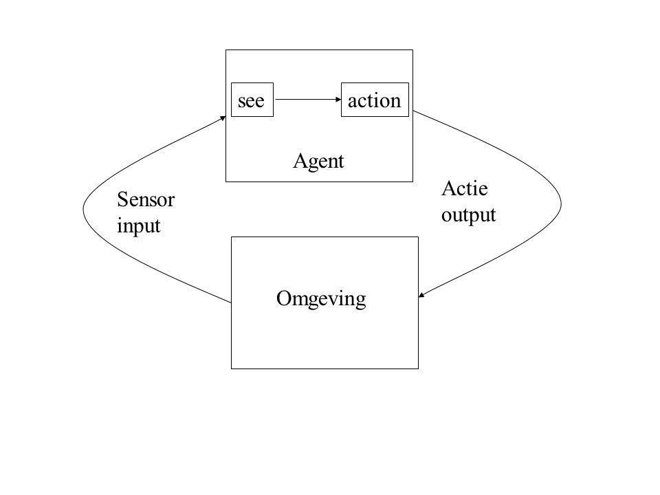 Agent Omgeving Actie output Sensor input seeaction