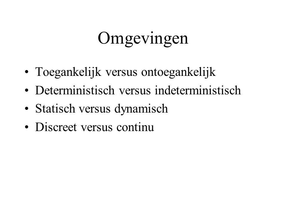 Omgevingen Toegankelijk versus ontoegankelijk Deterministisch versus indeterministisch Statisch versus dynamisch Discreet versus continu