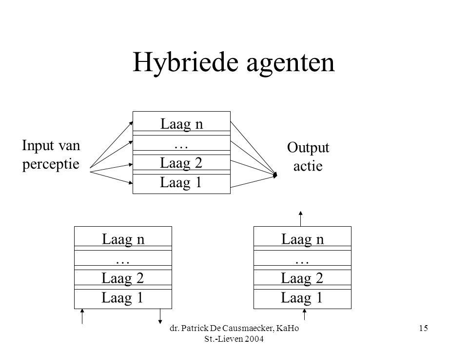 dr. Patrick De Causmaecker, KaHo St.-Lieven 2004 15 Hybriede agenten Laag n … Laag 2 Laag 1 Input van perceptie Output actie Laag n … Laag 2 Laag 1 La