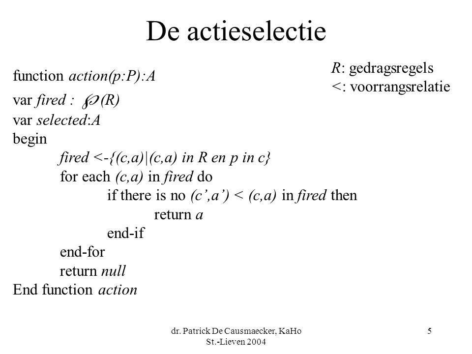 dr. Patrick De Causmaecker, KaHo St.-Lieven 2004 5 De actieselectie function action(p:P):A var fired :  (R) var selected:A begin fired <-{(c,a)|(c,a)