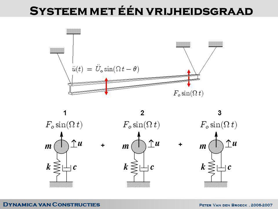 Dynamica van Constructies Peter Van den Broeck, 2006-2007 Systeem met één vrijheidsgraad 123 + +