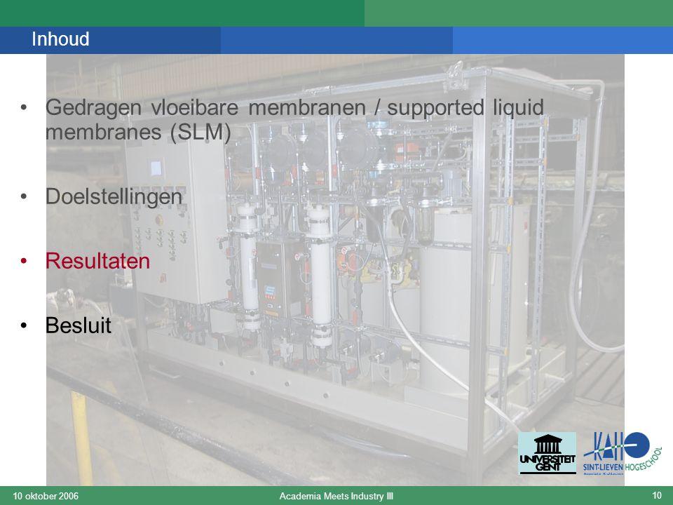 Academia Meets Industry III10 oktober 2006 10 Inhoud Gedragen vloeibare membranen / supported liquid membranes (SLM) Doelstellingen Resultaten Besluit