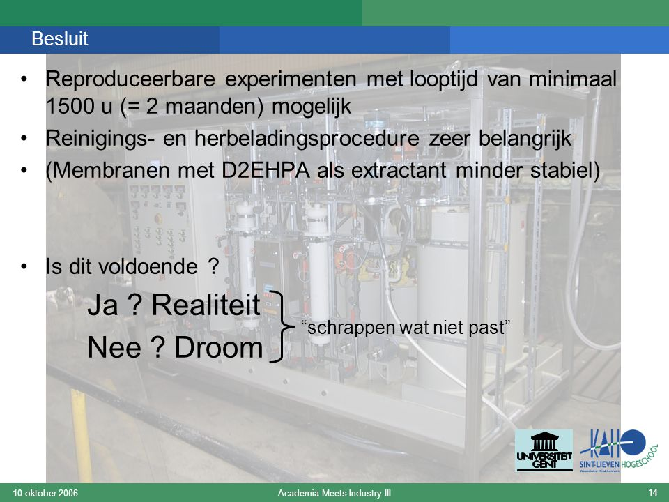 Academia Meets Industry III10 oktober 2006 14 Besluit Reproduceerbare experimenten met looptijd van minimaal 1500 u (= 2 maanden) mogelijk Reinigings- en herbeladingsprocedure zeer belangrijk (Membranen met D2EHPA als extractant minder stabiel) Is dit voldoende .