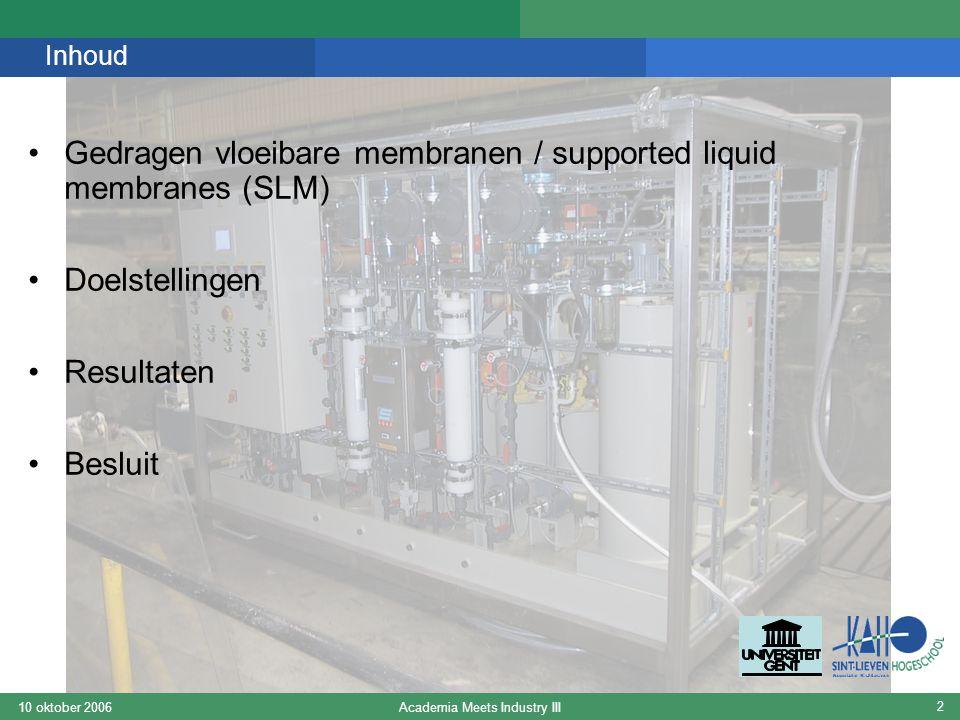 Academia Meets Industry III10 oktober 2006 3 Inhoud Gedragen vloeibare membranen / supported liquid membranes (SLM) Doelstellingen Resultaten Besluit