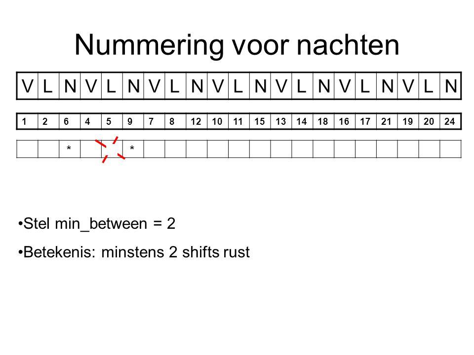 Nummering voor nachten VLNVLNVLNVLNVLNVLNVLN 1264597812101115131418161721192024 Stel min_between = 2 Betekenis: minstens 2 shifts rust * * *