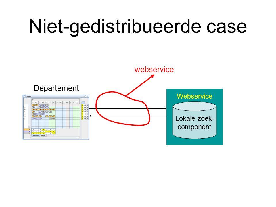 Niet-gedistribueerde case Lokale zoek- component Webservice Departement webservice