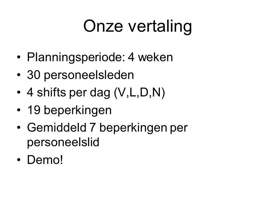 Onze vertaling Planningsperiode: 4 weken 30 personeelsleden 4 shifts per dag (V,L,D,N) 19 beperkingen Gemiddeld 7 beperkingen per personeelslid Demo!