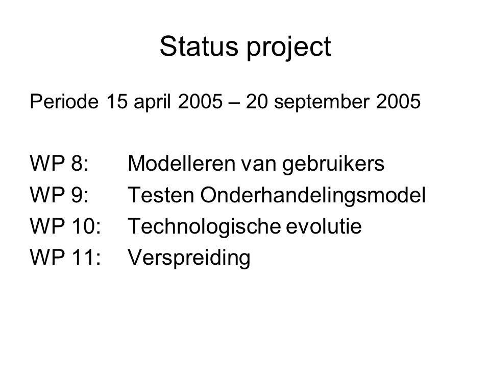 Status project Periode 15 april 2005 – 20 september 2005 WP 8: Modelleren van gebruikers WP 9: Testen Onderhandelingsmodel WP 10: Technologische evolutie WP 11: Verspreiding