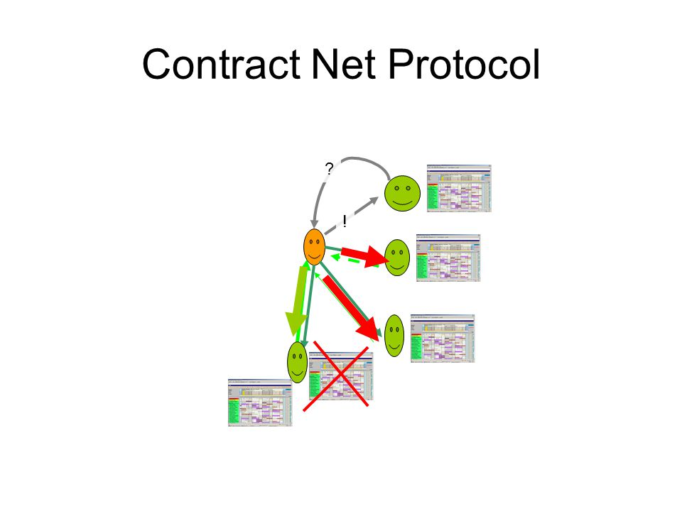 Contract Net Protocol ? ! ?