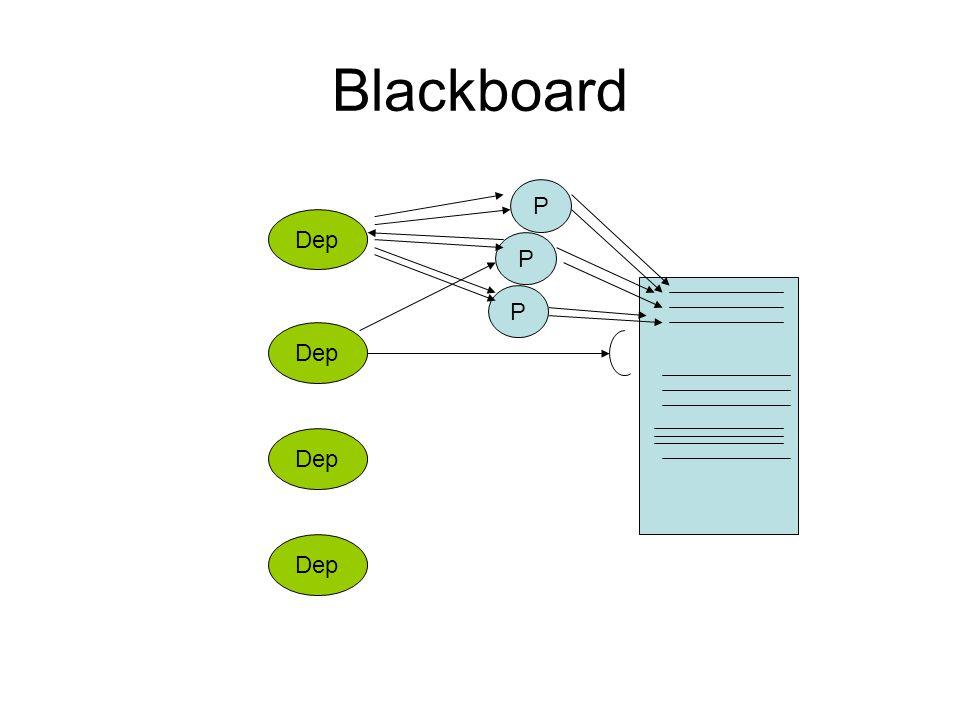 Blackboard Dep P P P