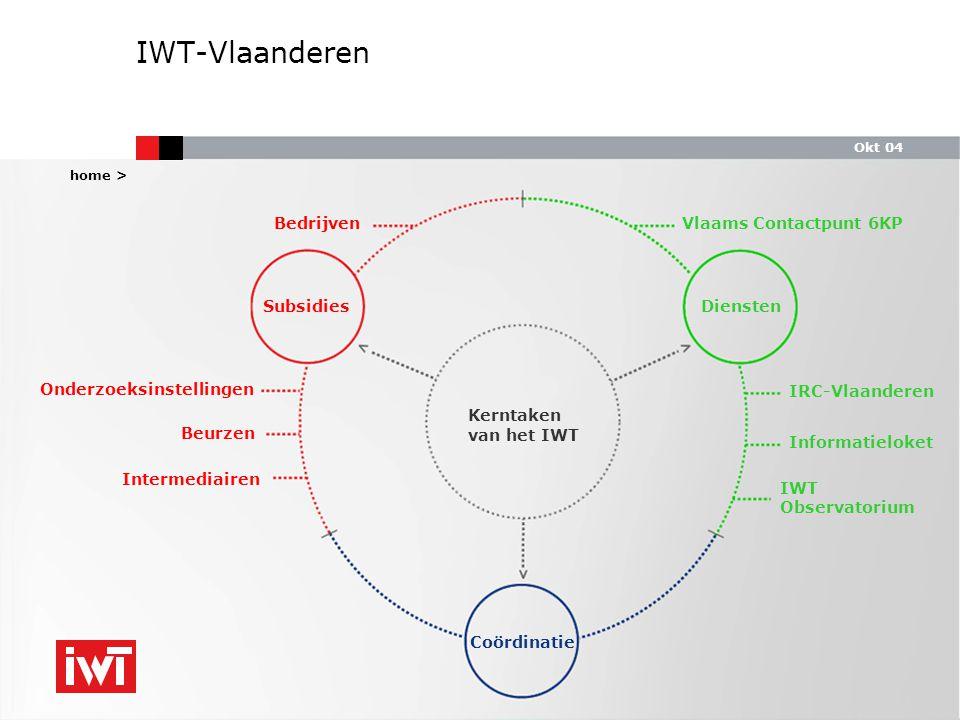 Okt 04 12 IWT-Vlaanderen DienstenSubsidies Coördinatie Kerntaken van het IWT Bedrijven Onderzoeksinstellingen Beurzen Vlaams Contactpunt 6KP IRC-Vlaanderen Informatieloket IWT Observatorium home > Intermediairen