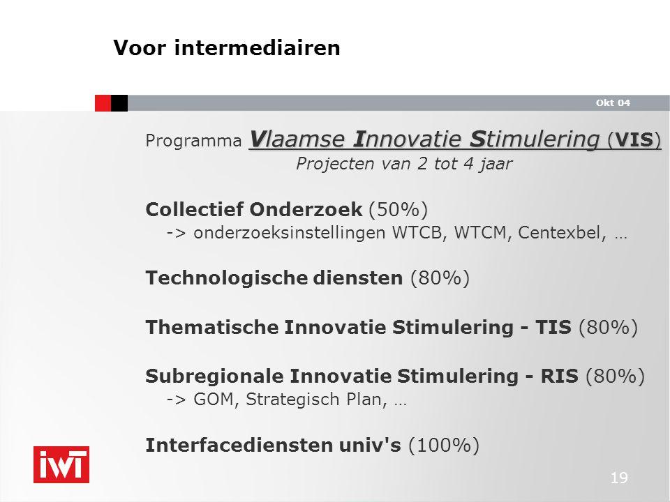 Okt 04 19 Voor intermediairen Vlaamse Innovatie Stimulering (VIS) Programma Vlaamse Innovatie Stimulering (VIS) Projecten van 2 tot 4 jaar Collectief Onderzoek (50%) -> onderzoeksinstellingen WTCB, WTCM, Centexbel, … Technologische diensten (80%) Thematische Innovatie Stimulering - TIS (80%) Subregionale Innovatie Stimulering - RIS (80%) -> GOM, Strategisch Plan, … Interfacediensten univ s (100%)