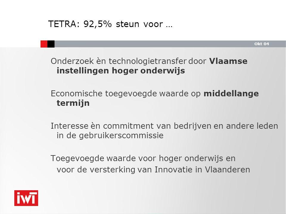 Okt 04 TETRA: 92,5% steun voor … Onderzoek èn technologietransfer door Vlaamse instellingen hoger onderwijs Economische toegevoegde waarde op middellange termijn Interesse èn commitment van bedrijven en andere leden in de gebruikerscommissie Toegevoegde waarde voor hoger onderwijs en voor de versterking van Innovatie in Vlaanderen