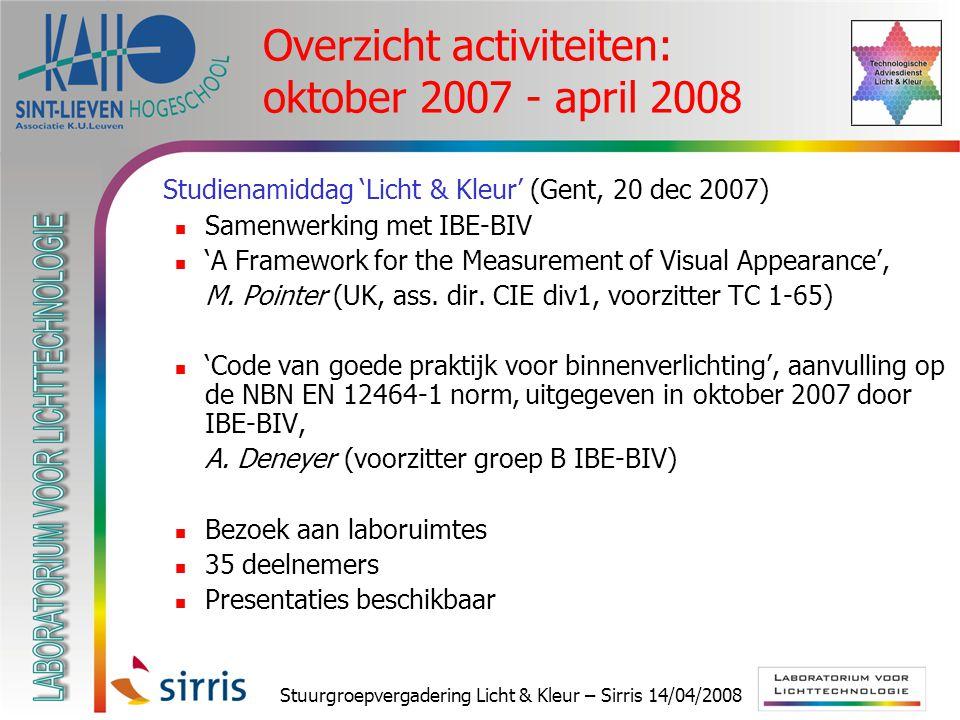 Stuurgroepvergadering Licht & Kleur – Sirris 14/04/2008 Overzicht activiteiten: oktober 2007 - april 2008  Studienamiddag 'Licht & Kleur' (Gent, 20 dec 2007) Samenwerking met IBE-BIV 'A Framework for the Measurement of Visual Appearance', M.