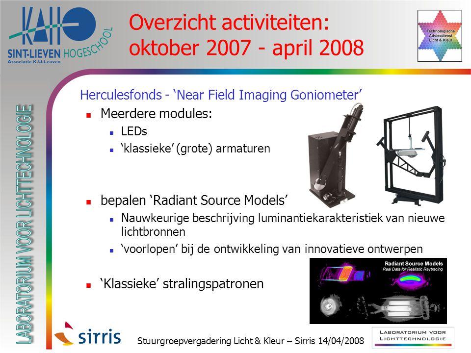 Stuurgroepvergadering Licht & Kleur – Sirris 14/04/2008 Overzicht activiteiten: oktober 2007 - april 2008  Herculesfonds - 'Near Field Imaging Goniom