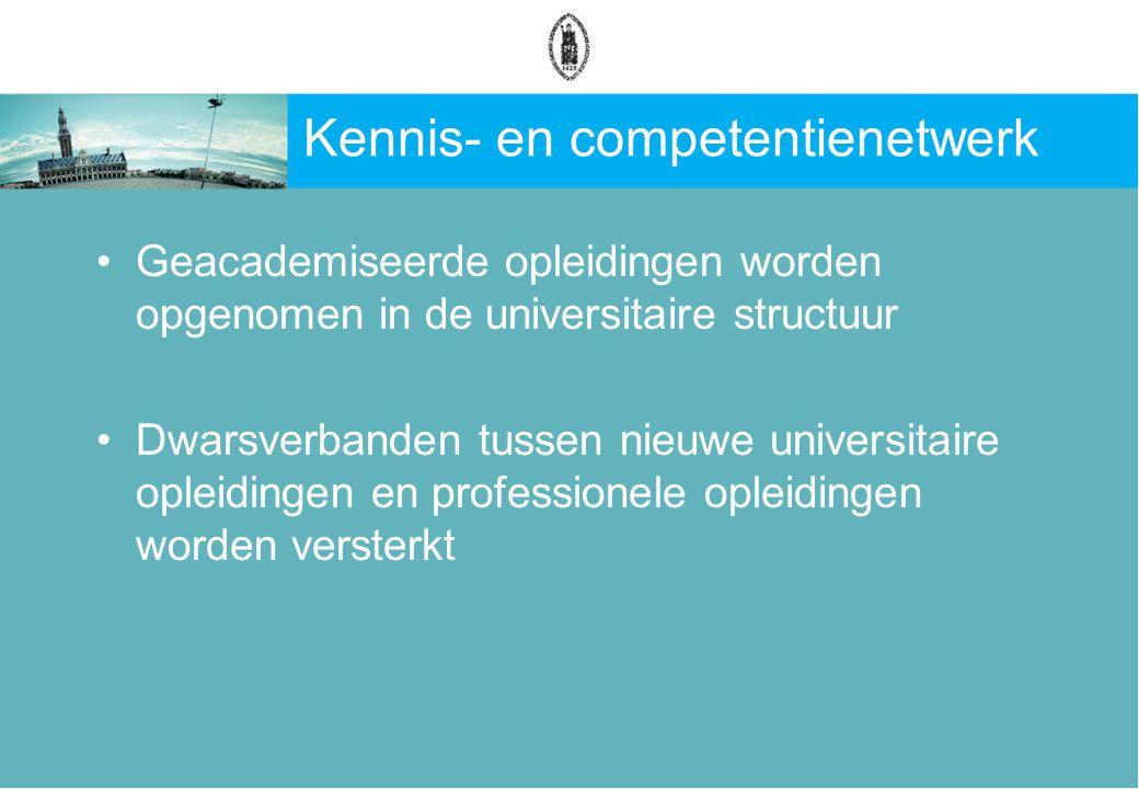 Twee vragen Waarom een kennis- en competentienetwerk.