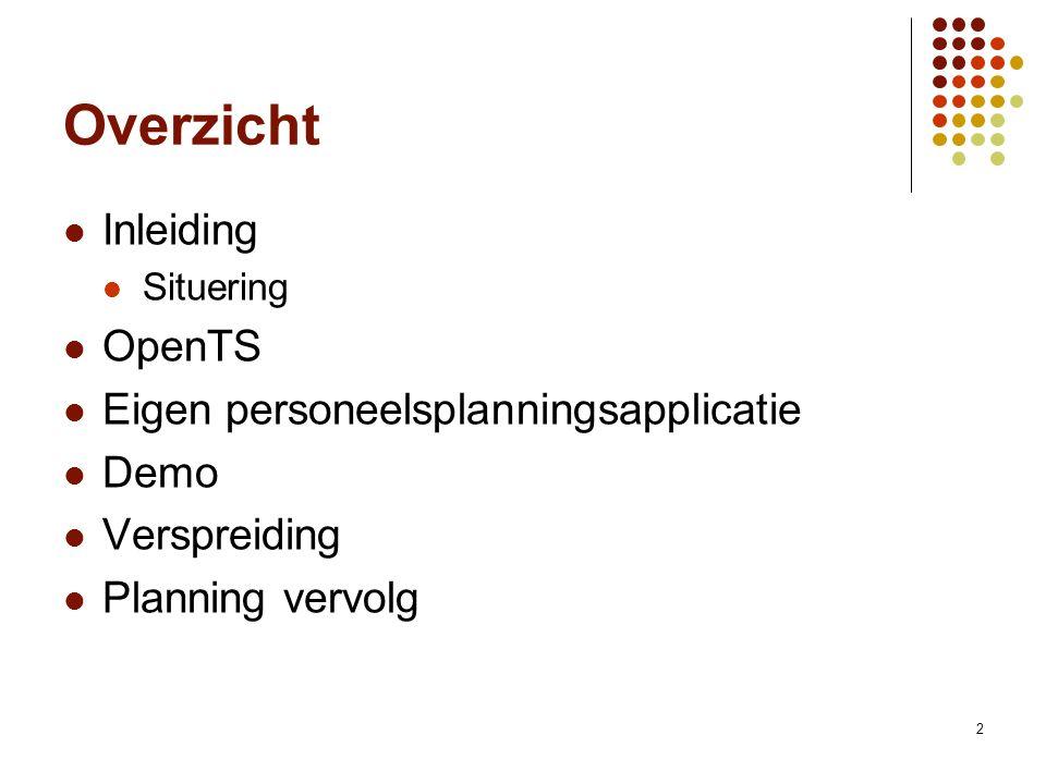 2 Overzicht Inleiding Situering OpenTS Eigen personeelsplanningsapplicatie Demo Verspreiding Planning vervolg