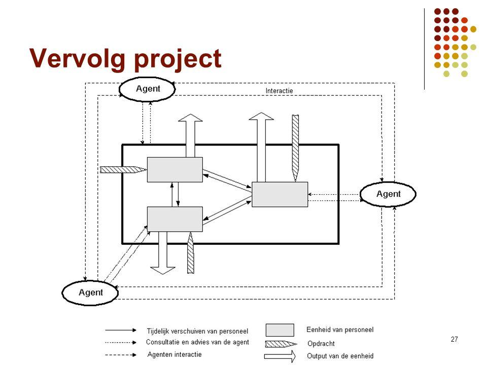 27 Vervolg project