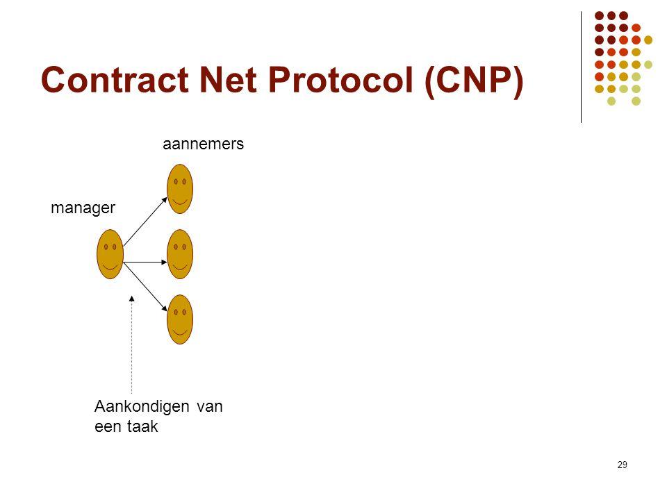 29 Contract Net Protocol (CNP) manager Aankondigen van een taak aannemers manager bieden Contract wordt toegekend aannemers manager aannemers